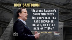 26 Corporations still pay nothing in federal taxes despite $205 billion in pretax U.S. profits