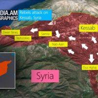 NATO Backed Al Qaeda Atrocities Continue in Northern Syria. UN Turns a Blind Eye